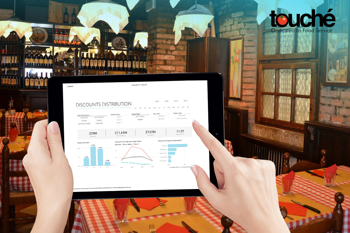 Why does any restaurant need data analytics?